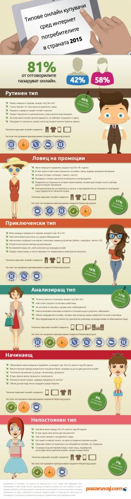 BG_infographic